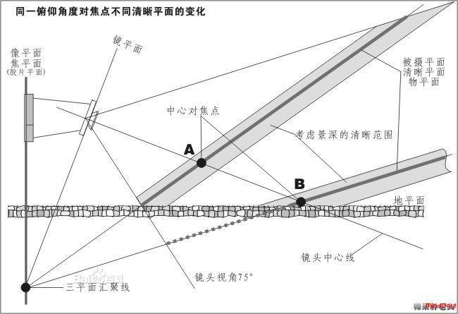 直线定律的风景照片